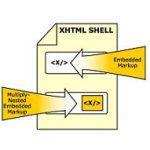 آموزش زبان XHTML