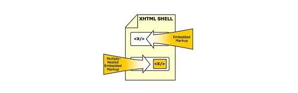 آموزش زبان XHTML 1