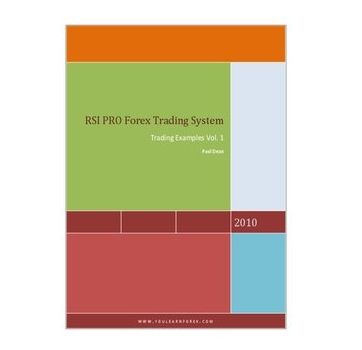 RSI PRO Forex Trading System 1