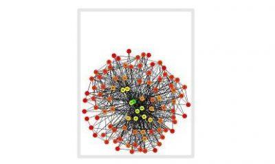 برنامه نویسی شبکه و اینترنت با VB 2