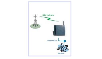 ساختار شبکه GSM 1