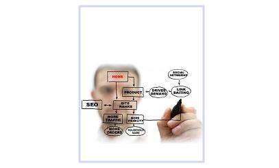 مهندسی موتورهای جستجو 1