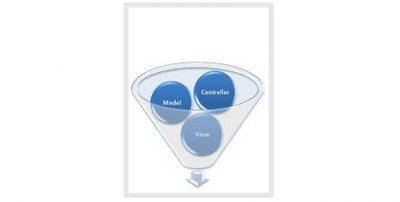 ارتباط با بانک اطلاعاتی در ASP.NET MVC 2