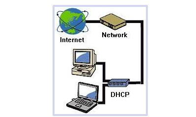 آموزش کار با سرویس DHCP در ویندوز سرور 1